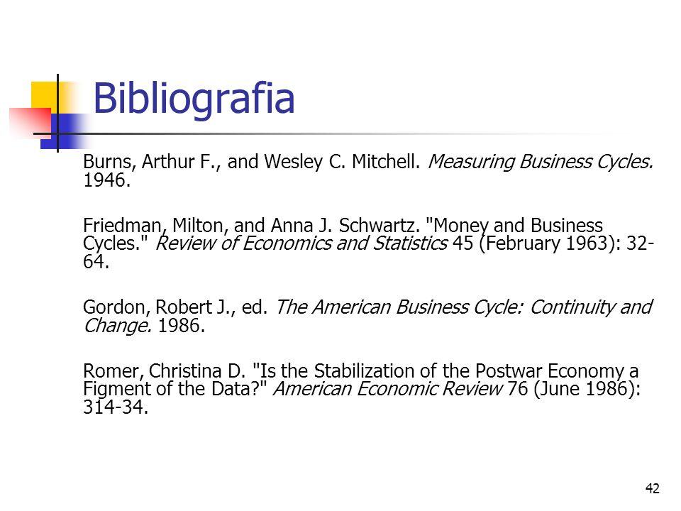 42 Bibliografia Burns, Arthur F., and Wesley C. Mitchell. Measuring Business Cycles. 1946. Friedman, Milton, and Anna J. Schwartz.