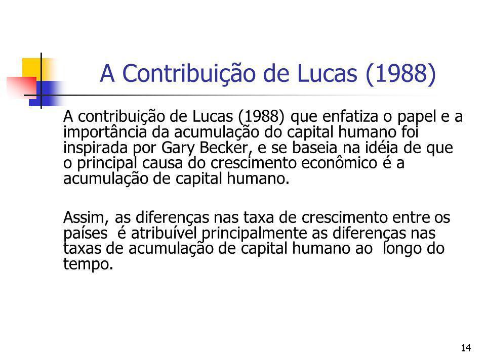 14 A Contribuição de Lucas (1988) A contribuição de Lucas (1988) que enfatiza o papel e a importância da acumulação do capital humano foi inspirada po
