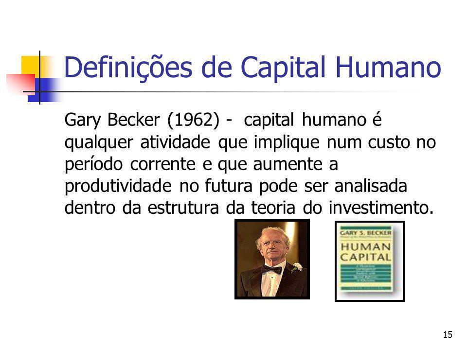 15 Definições de Capital Humano Gary Becker (1962) - capital humano é qualquer atividade que implique num custo no período corrente e que aumente a pr