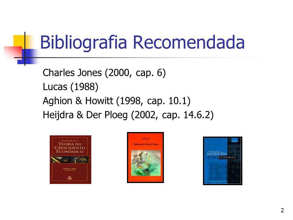 2 Bibliografia Recomendada Charles Jones (2000, cap. 6) Lucas (1988) Aghion & Howitt (1998, cap. 10.1) Heijdra & Der Ploeg (2002, cap. 14.6.2)