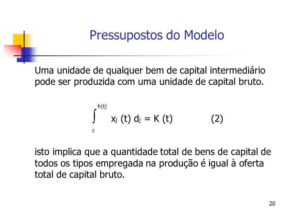 20 Uma unidade de qualquer bem de capital intermediário pode ser produzida com uma unidade de capital bruto. h(t) x j (t) d j = K (t) (2) 0 isto impli