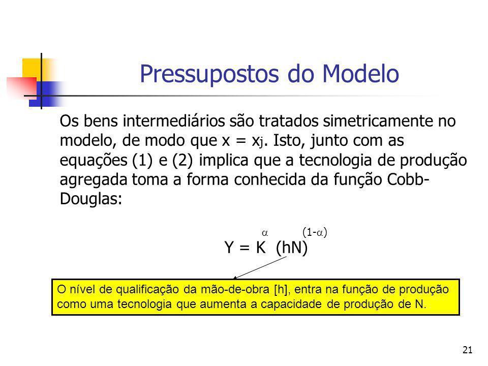 21 Pressupostos do Modelo Os bens intermediários são tratados simetricamente no modelo, de modo que x = x j. Isto, junto com as equações (1) e (2) imp