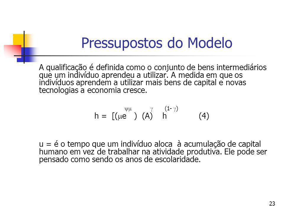23 Pressupostos do Modelo A qualificação é definida como o conjunto de bens intermediários que um indivíduo aprendeu a utilizar. A medida em que os in