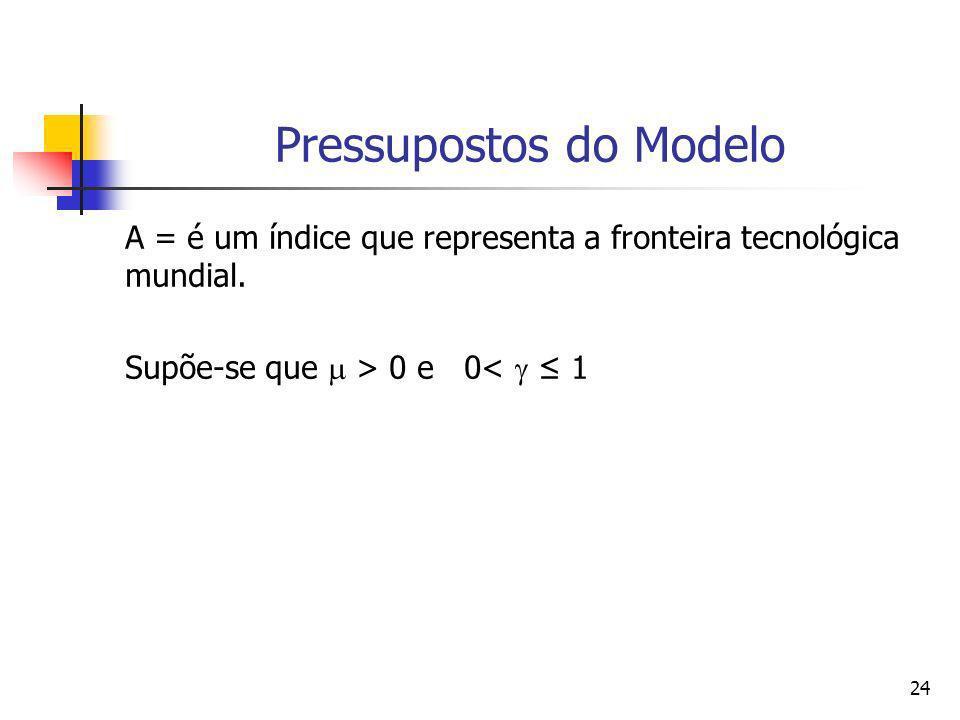 24 Pressupostos do Modelo A = é um índice que representa a fronteira tecnológica mundial. Supõe-se que > 0 e 0< 1