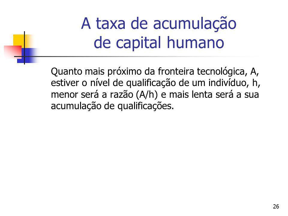 26 A taxa de acumulação de capital humano Quanto mais próximo da fronteira tecnológica, A, estiver o nível de qualificação de um indivíduo, h, menor s