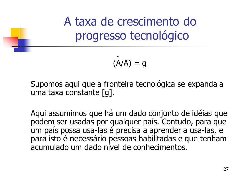 27 A taxa de crescimento do progresso tecnológico (A/A) = g Supomos aqui que a fronteira tecnológica se expanda a uma taxa constante [g]. Aqui assumim