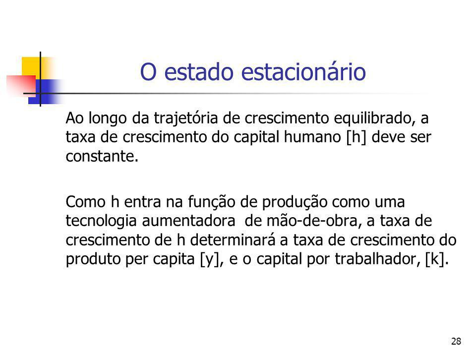 28 O estado estacionário Ao longo da trajetória de crescimento equilibrado, a taxa de crescimento do capital humano [h] deve ser constante. Como h ent