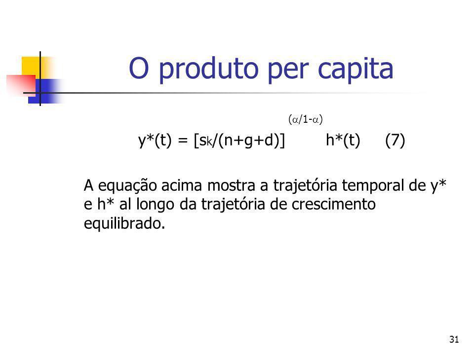 31 O produto per capita ( /1- ) y*(t) = [s k /(n+g+d)] h*(t) (7) A equação acima mostra a trajetória temporal de y* e h* al longo da trajetória de cre