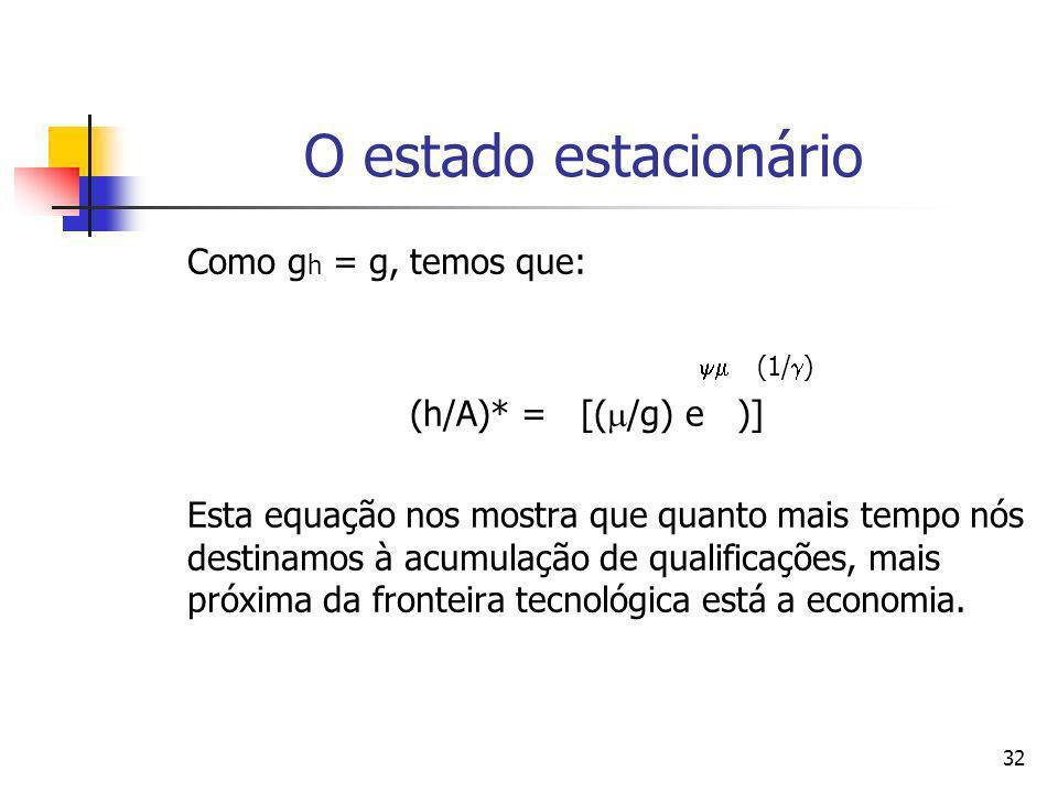 32 O estado estacionário Como g h = g, temos que: (1/ ) (h/A)* = [( /g) e )] Esta equação nos mostra que quanto mais tempo nós destinamos à acumulação