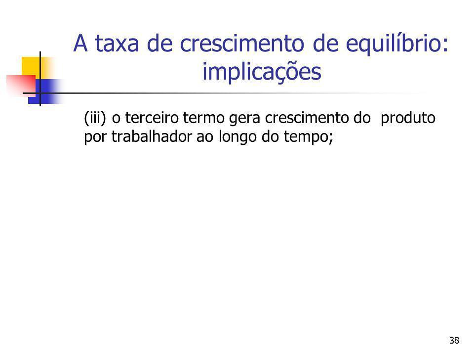 38 A taxa de crescimento de equilíbrio: implicações (iii) o terceiro termo gera crescimento do produto por trabalhador ao longo do tempo;