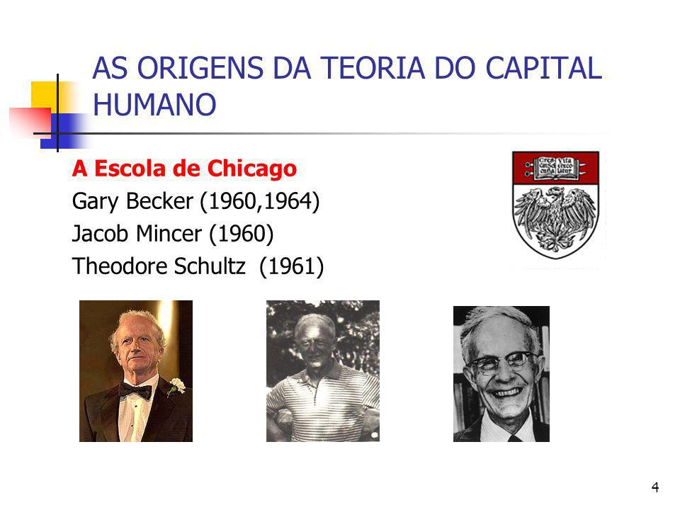 4 AS ORIGENS DA TEORIA DO CAPITAL HUMANO A Escola de Chicago Gary Becker (1960,1964) Jacob Mincer (1960) Theodore Schultz (1961)