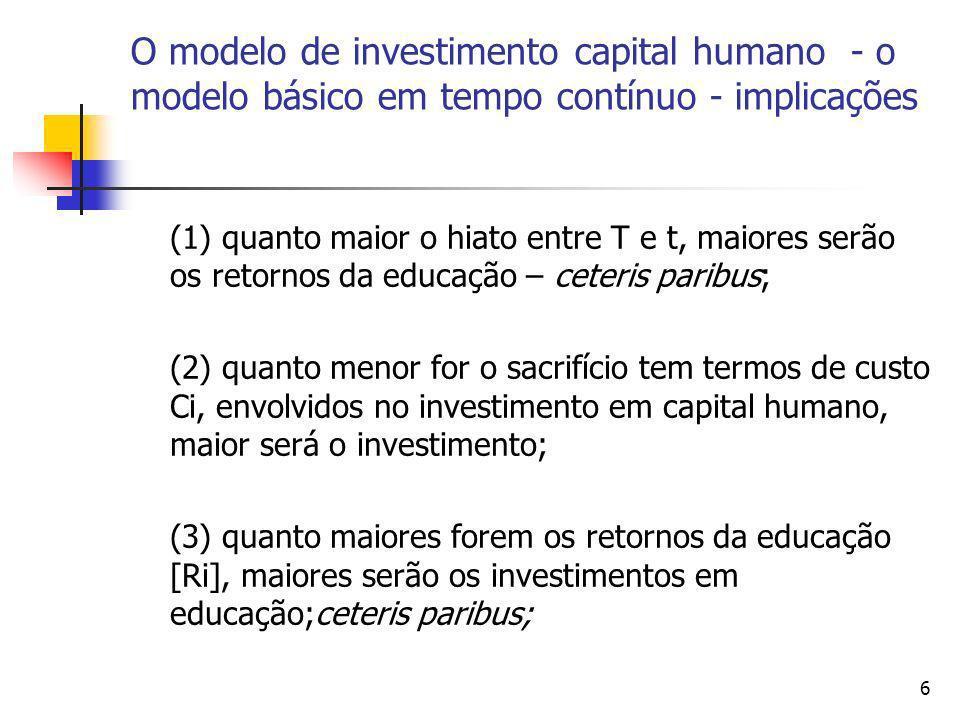 6 O modelo de investimento capital humano - o modelo básico em tempo contínuo - implicações (1) quanto maior o hiato entre T e t, maiores serão os ret