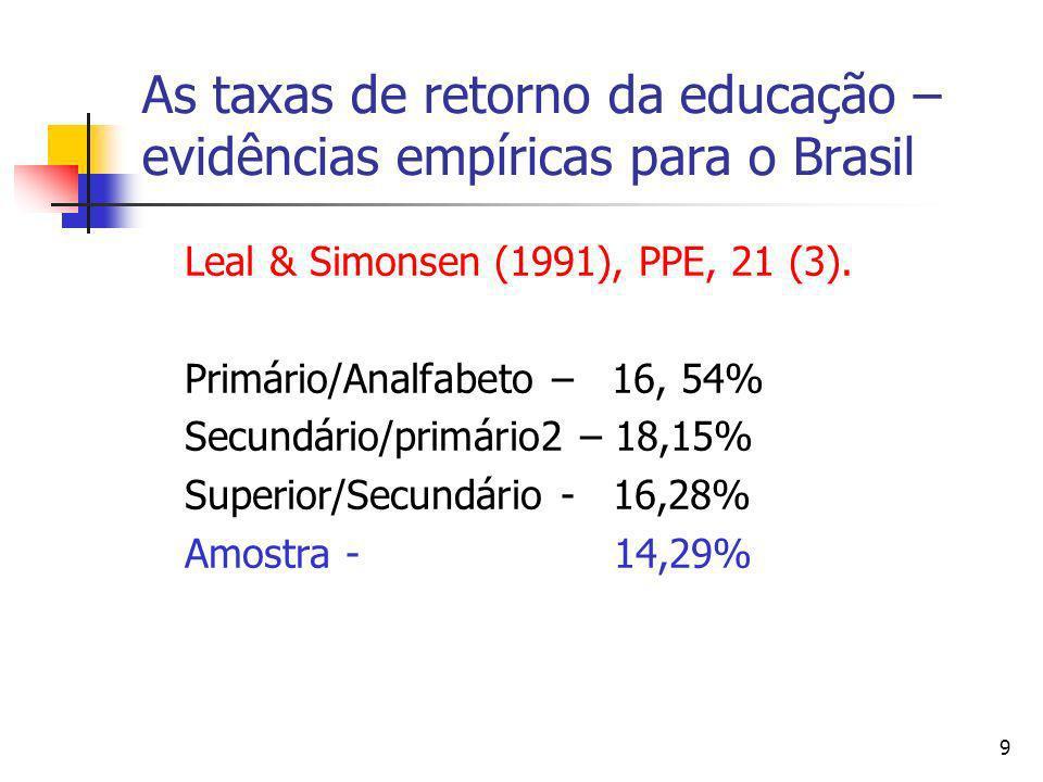 9 As taxas de retorno da educação – evidências empíricas para o Brasil Leal & Simonsen (1991), PPE, 21 (3). Primário/Analfabeto – 16, 54% Secundário/p