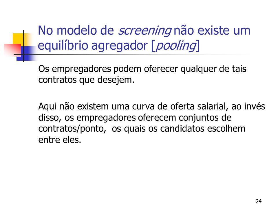 24 No modelo de screening não existe um equilíbrio agregador [pooling] Os empregadores podem oferecer qualquer de tais contratos que desejem. Aqui não