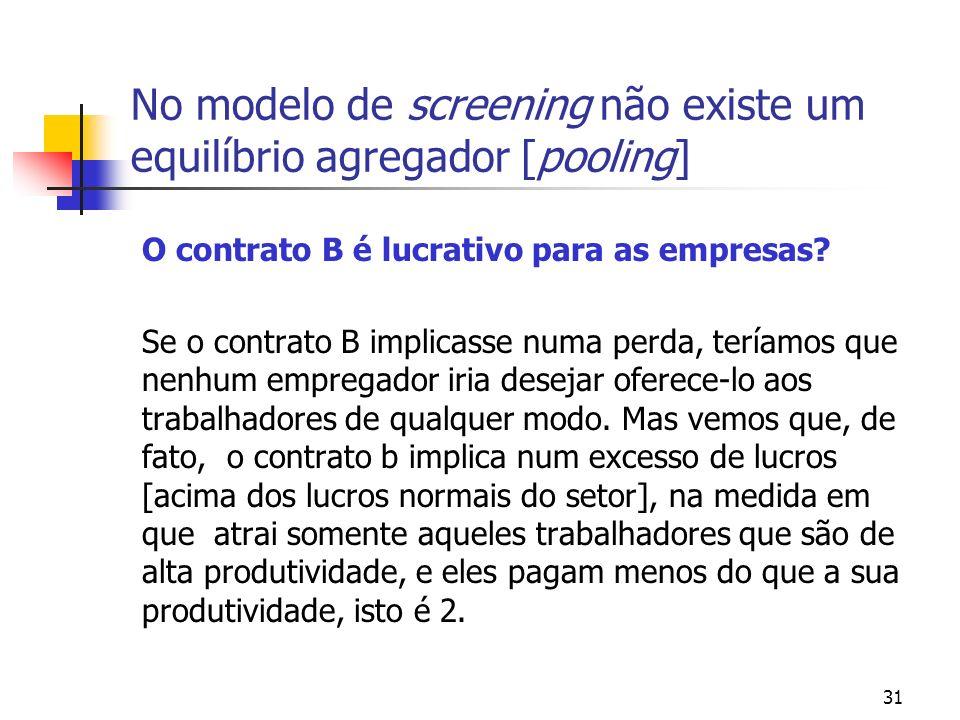 31 No modelo de screening não existe um equilíbrio agregador [pooling] O contrato B é lucrativo para as empresas? Se o contrato B implicasse numa perd