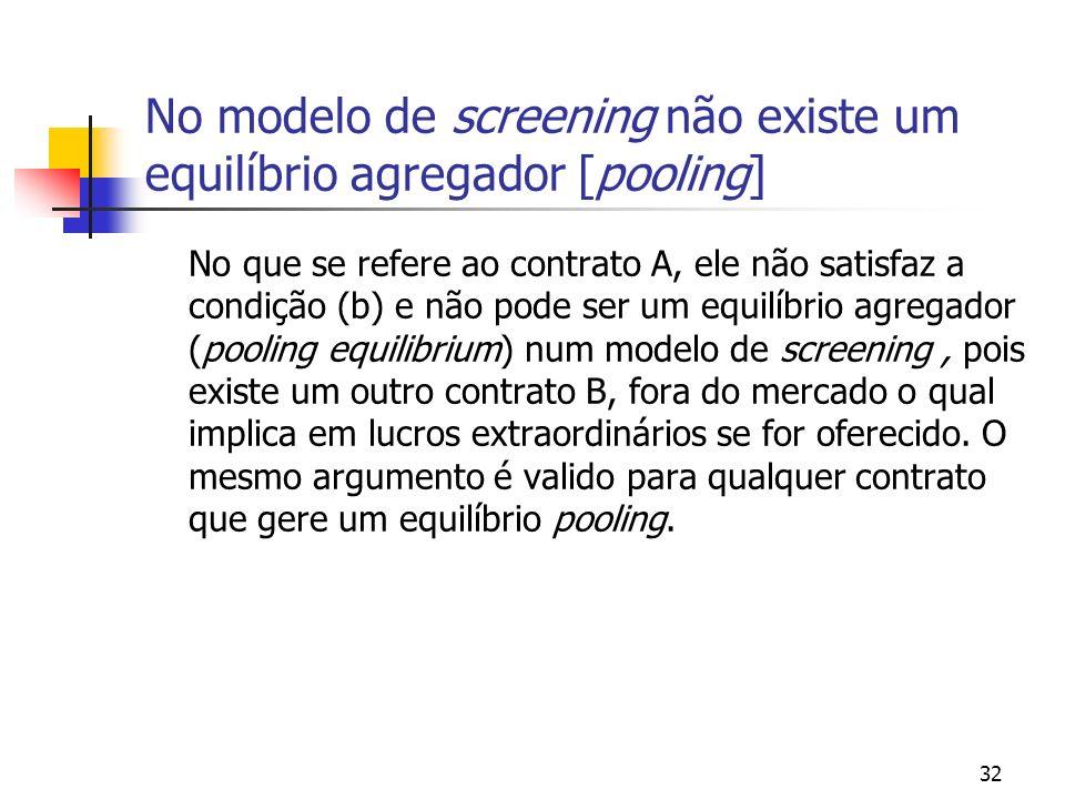 32 No modelo de screening não existe um equilíbrio agregador [pooling] No que se refere ao contrato A, ele não satisfaz a condição (b) e não pode ser