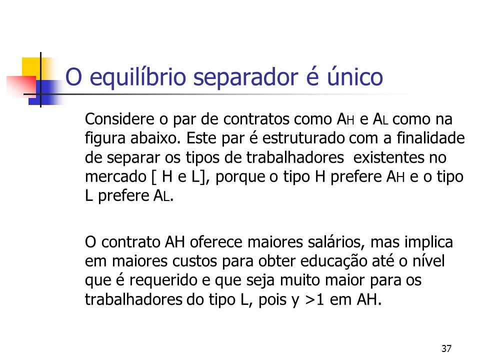 37 O equilíbrio separador é único Considere o par de contratos como A H e A L como na figura abaixo. Este par é estruturado com a finalidade de separa