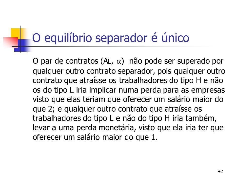 42 O equilíbrio separador é único O par de contratos (A L, ) não pode ser superado por qualquer outro contrato separador, pois qualquer outro contrato