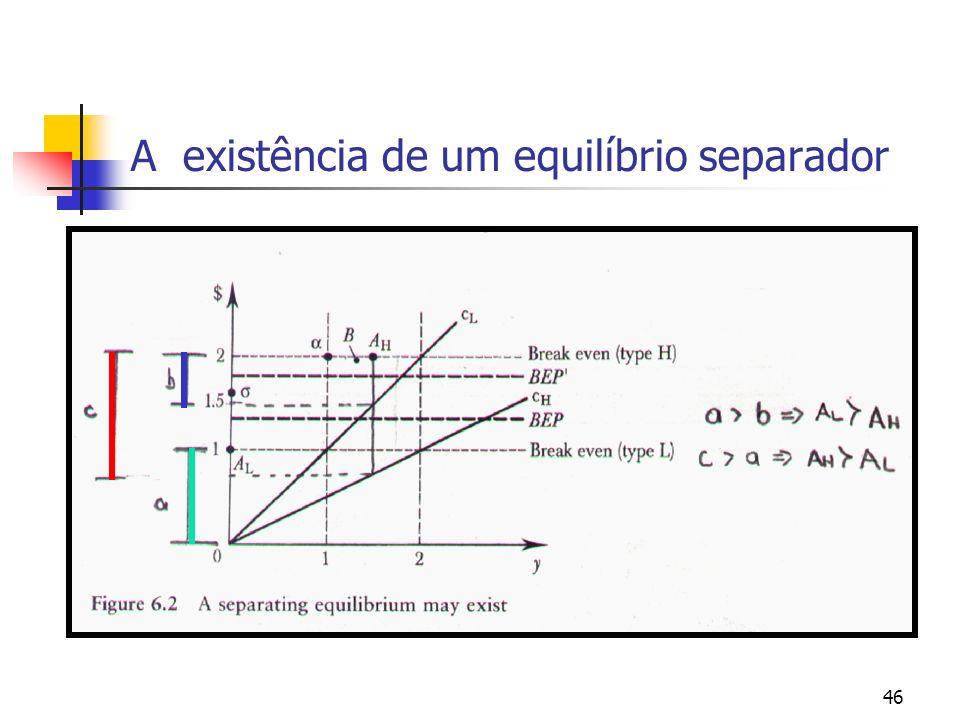 46 A existência de um equilíbrio separador