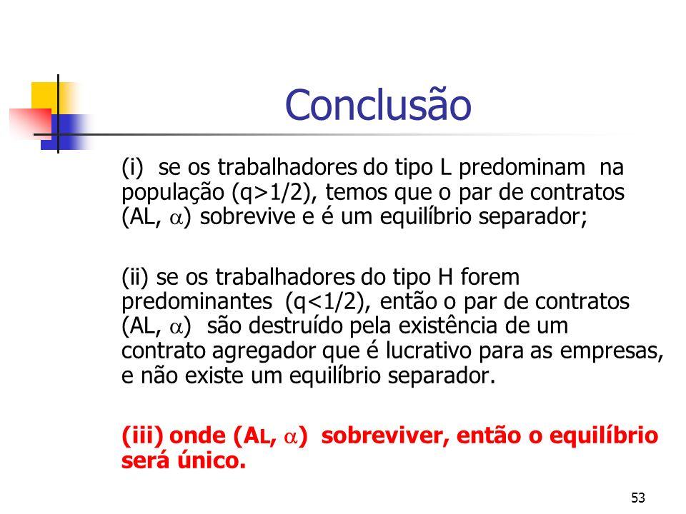 53 Conclusão (i) se os trabalhadores do tipo L predominam na população (q>1/2), temos que o par de contratos (AL, ) sobrevive e é um equilíbrio separa