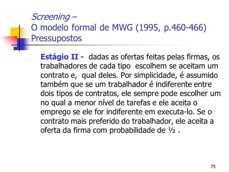 75 Screening – O modelo formal de MWG (1995, p.460-466) Pressupostos Estágio II - dadas as ofertas feitas pelas firmas, os trabalhadores de cada tipo