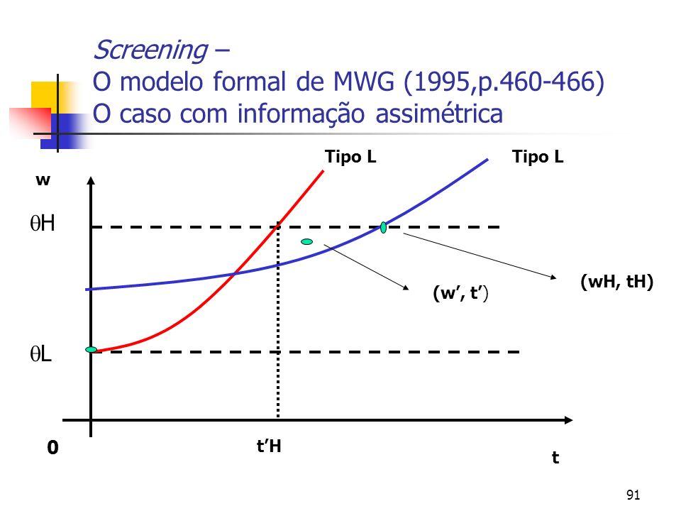 91 Screening – O modelo formal de MWG (1995,p.460-466) O caso com informação assimétrica 0 t w L H Tipo L (w, t) (wH, tH) tH