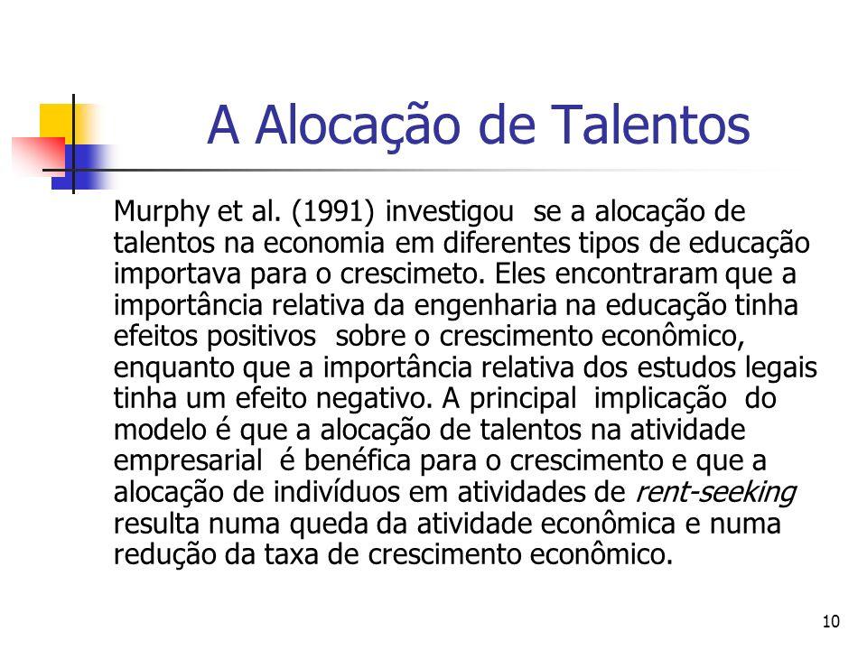 10 A Alocação de Talentos Murphy et al.
