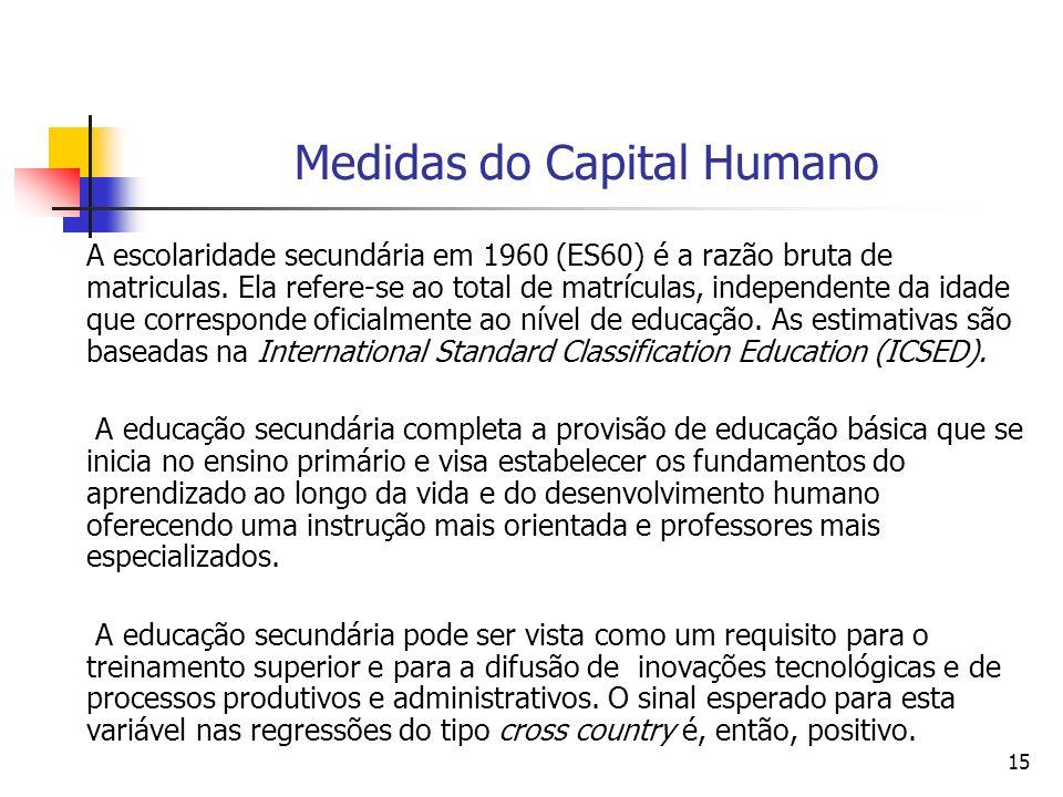 15 Medidas do Capital Humano A escolaridade secundária em 1960 (ES60) é a razão bruta de matriculas.