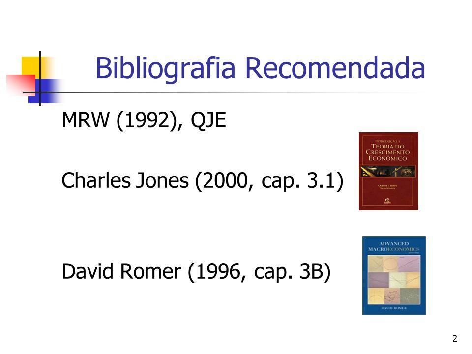2 Bibliografia Recomendada MRW (1992), QJE Charles Jones (2000, cap.