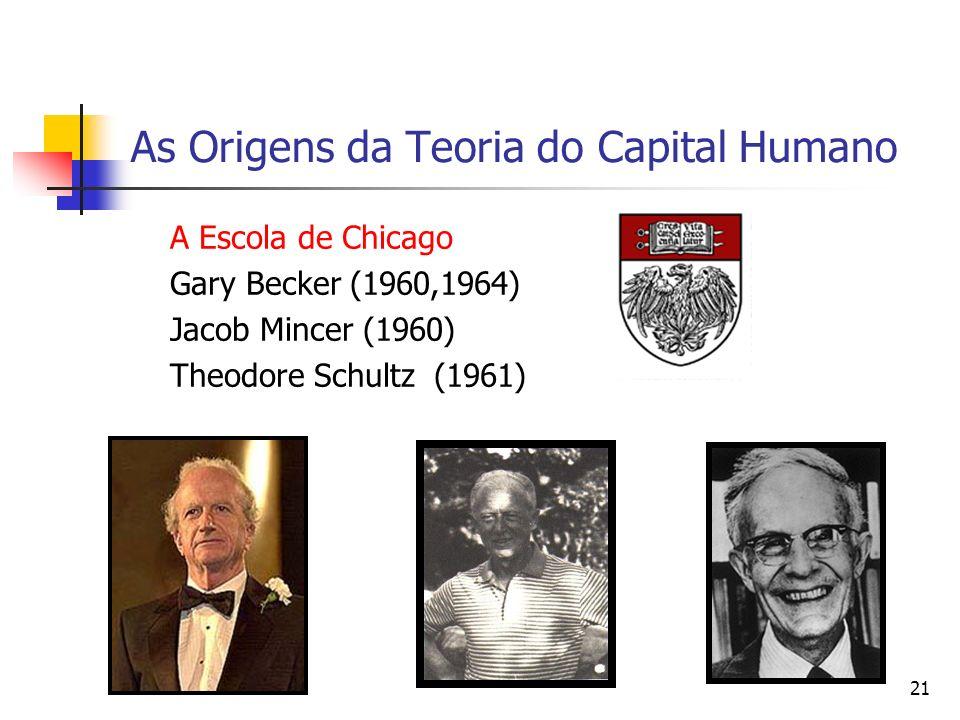21 As Origens da Teoria do Capital Humano A Escola de Chicago Gary Becker (1960,1964) Jacob Mincer (1960) Theodore Schultz (1961)