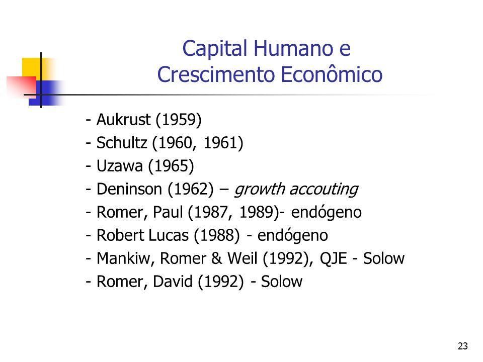 23 Capital Humano e Crescimento Econômico - Aukrust (1959) - Schultz (1960, 1961) - Uzawa (1965) - Deninson (1962) – growth accouting - Romer, Paul (1987, 1989)- endógeno - Robert Lucas (1988) - endógeno - Mankiw, Romer & Weil (1992), QJE - Solow - Romer, David (1992) - Solow