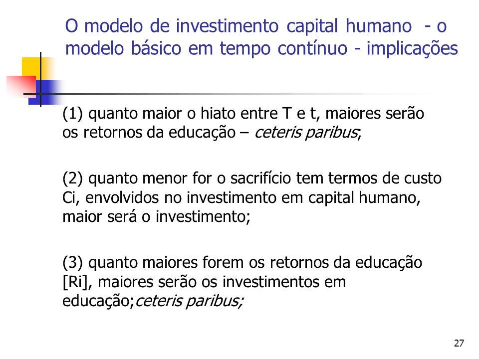 27 O modelo de investimento capital humano - o modelo básico em tempo contínuo - implicações (1) quanto maior o hiato entre T e t, maiores serão os retornos da educação – ceteris paribus; (2) quanto menor for o sacrifício tem termos de custo Ci, envolvidos no investimento em capital humano, maior será o investimento; (3) quanto maiores forem os retornos da educação [Ri], maiores serão os investimentos em educação;ceteris paribus;