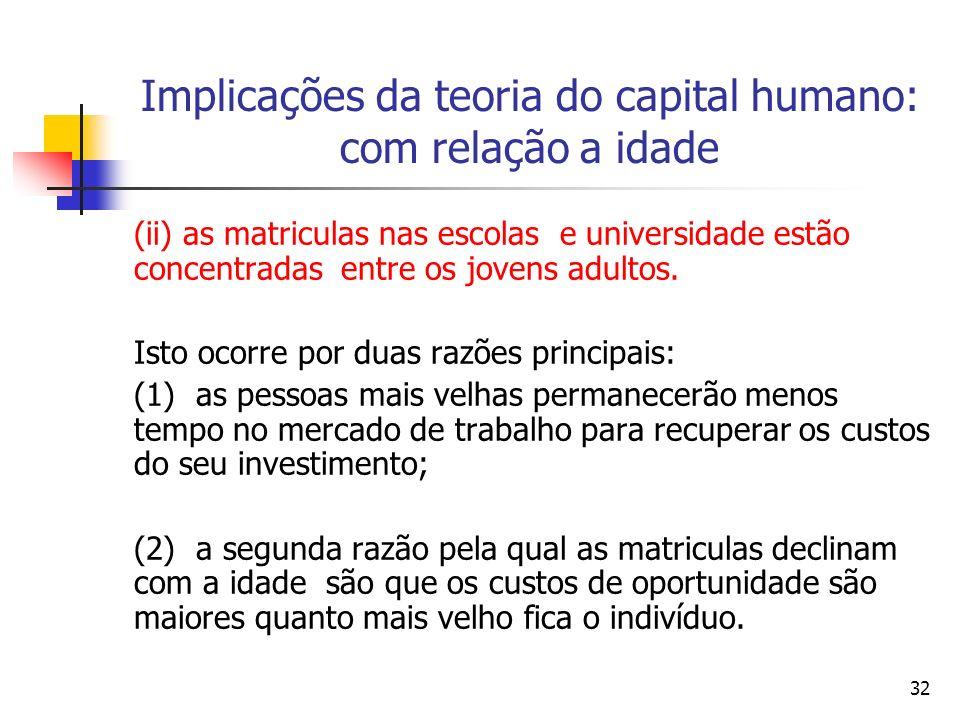 32 Implicações da teoria do capital humano: com relação a idade (ii) as matriculas nas escolas e universidade estão concentradas entre os jovens adultos.