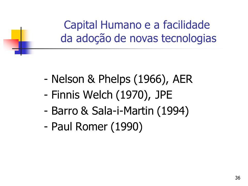 36 Capital Humano e a facilidade da adoção de novas tecnologias - Nelson & Phelps (1966), AER - Finnis Welch (1970), JPE - Barro & Sala-i-Martin (1994) - Paul Romer (1990)