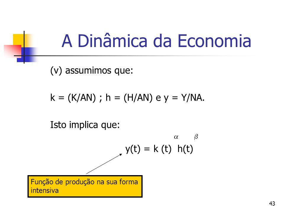 43 A Dinâmica da Economia (v) assumimos que: k = (K/AN) ; h = (H/AN) e y = Y/NA.