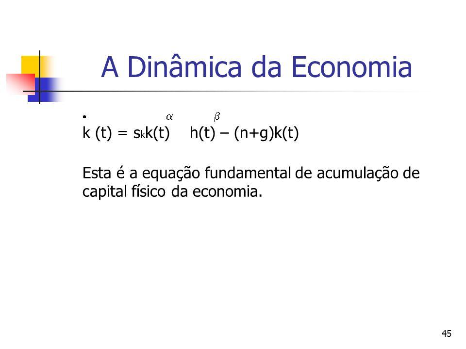 45 A Dinâmica da Economia k (t) = s k k(t) h(t) – (n+g)k(t) Esta é a equação fundamental de acumulação de capital físico da economia.