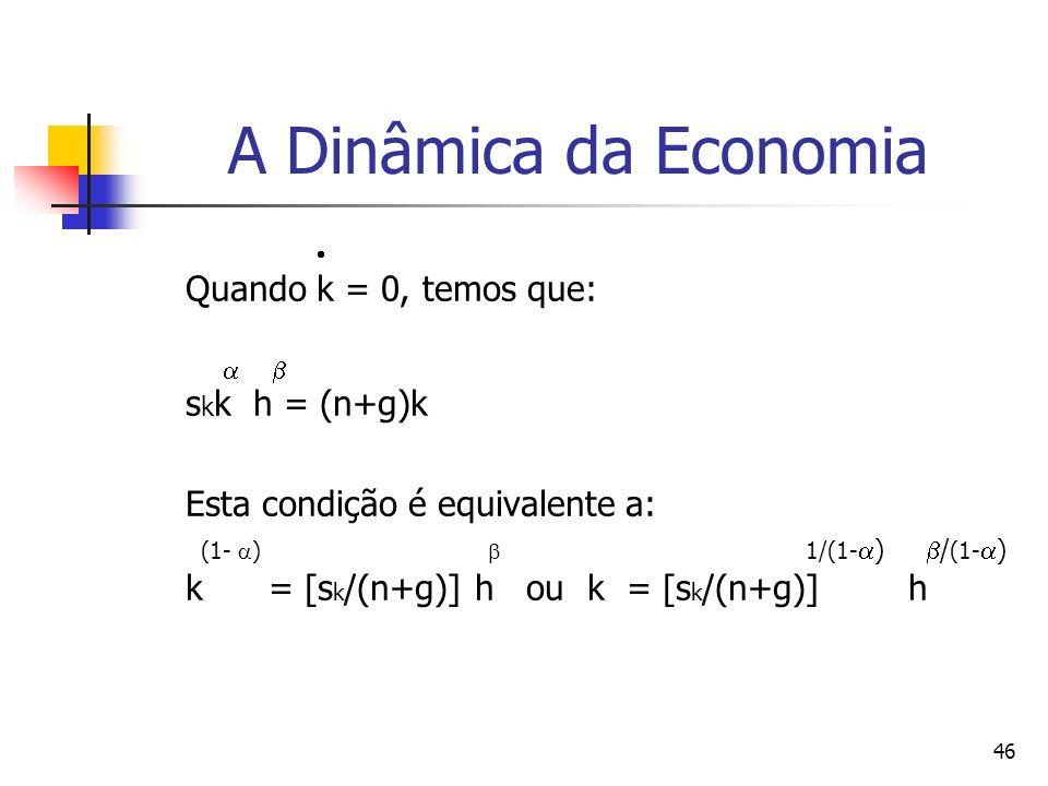 46 A Dinâmica da Economia Quando k = 0, temos que: s k k h = (n+g)k Esta condição é equivalente a: (1- ) 1/(1- ) / (1- ) k = [s k /(n+g)] h ou k = [s k /(n+g)] h
