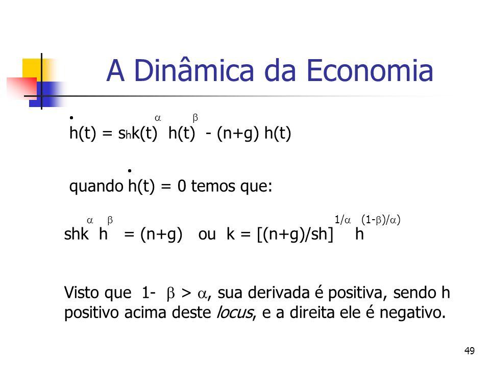 49 A Dinâmica da Economia h(t) = s h k(t) h(t) - (n+g) h(t) quando h(t) = 0 temos que: 1/ (1- )/ ) shk h = (n+g) ou k = [(n+g)/sh] h Visto que 1- >, sua derivada é positiva, sendo h positivo acima deste locus, e a direita ele é negativo.