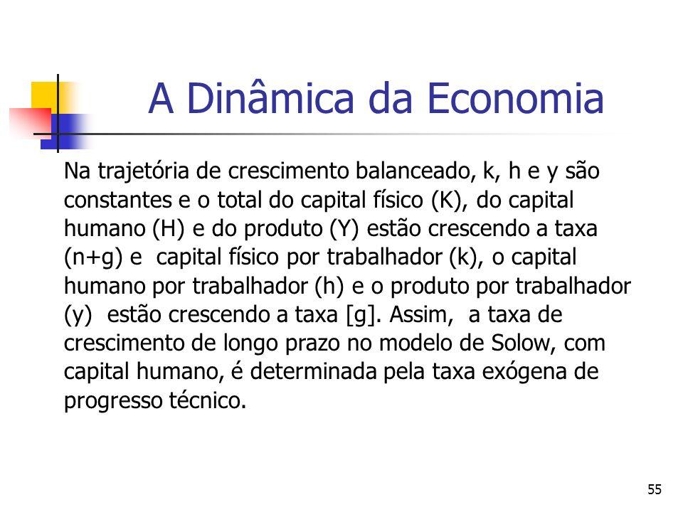 55 A Dinâmica da Economia Na trajetória de crescimento balanceado, k, h e y são constantes e o total do capital físico (K), do capital humano (H) e do produto (Y) estão crescendo a taxa (n+g) e capital físico por trabalhador (k), o capital humano por trabalhador (h) e o produto por trabalhador (y) estão crescendo a taxa [g].