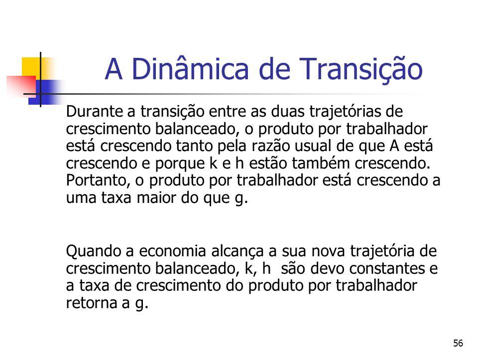 56 A Dinâmica de Transição Durante a transição entre as duas trajetórias de crescimento balanceado, o produto por trabalhador está crescendo tanto pela razão usual de que A está crescendo e porque k e h estão também crescendo.