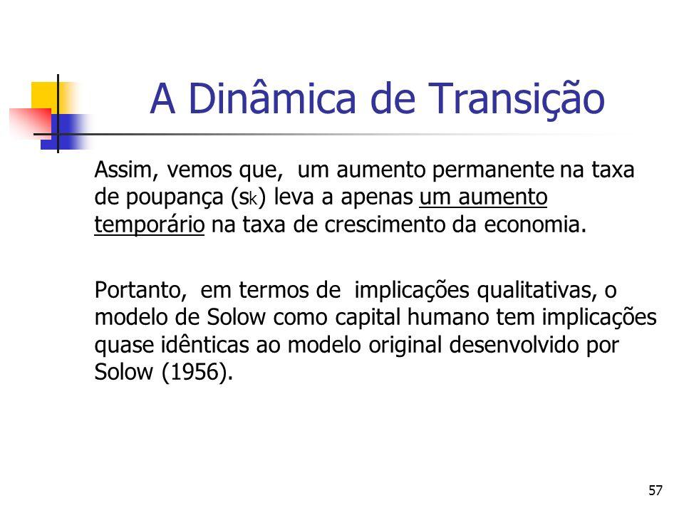 57 A Dinâmica de Transição Assim, vemos que, um aumento permanente na taxa de poupança (s k ) leva a apenas um aumento temporário na taxa de crescimento da economia.