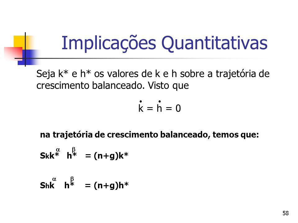 58 Implicações Quantitativas Seja k* e h* os valores de k e h sobre a trajetória de crescimento balanceado.