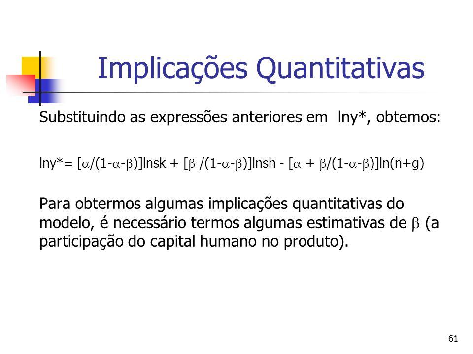 61 Implicações Quantitativas Substituindo as expressões anteriores em lny*, obtemos: lny*= [ /(1- - )]lnsk + [ /(1- - )]lnsh - [ + /(1- - )]ln(n+g) Para obtermos algumas implicações quantitativas do modelo, é necessário termos algumas estimativas de (a participação do capital humano no produto).