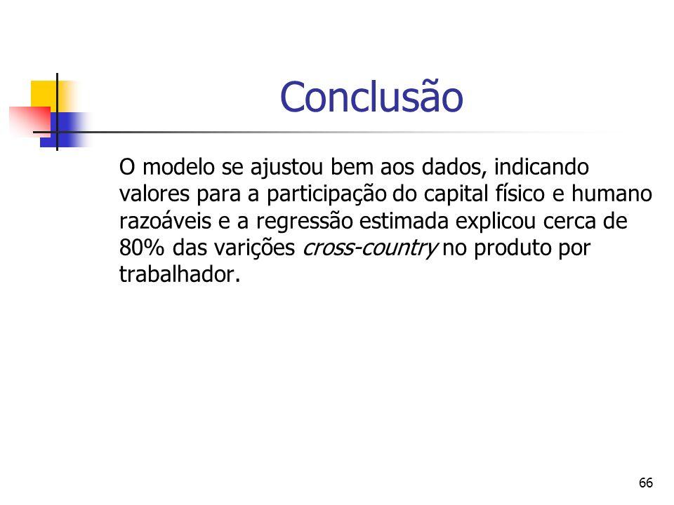 66 Conclusão O modelo se ajustou bem aos dados, indicando valores para a participação do capital físico e humano razoáveis e a regressão estimada explicou cerca de 80% das varições cross-country no produto por trabalhador.