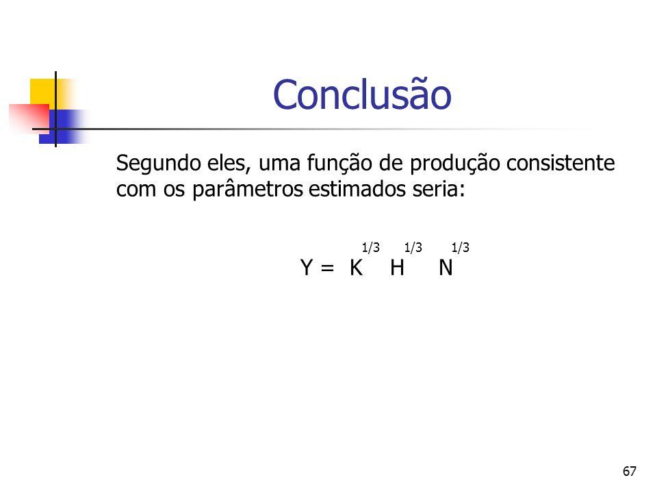 67 Conclusão Segundo eles, uma função de produção consistente com os parâmetros estimados seria: 1/3 1/3 1/3 Y = K H N