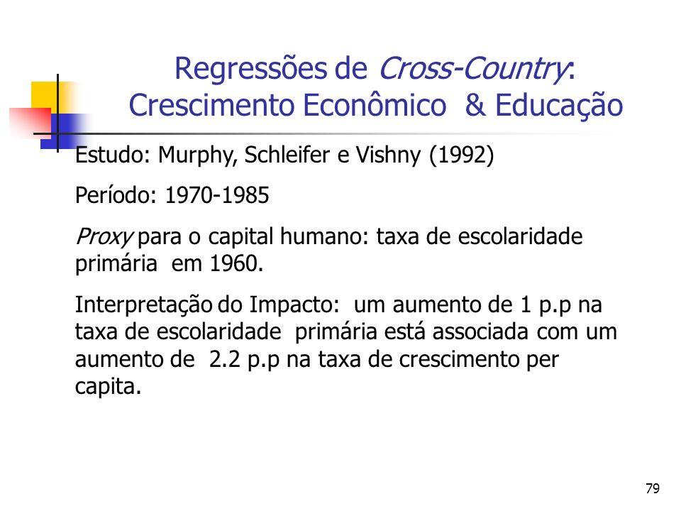 79 Regressões de Cross-Country: Crescimento Econômico & Educação Estudo: Murphy, Schleifer e Vishny (1992) Período: 1970-1985 Proxy para o capital humano: taxa de escolaridade primária em 1960.
