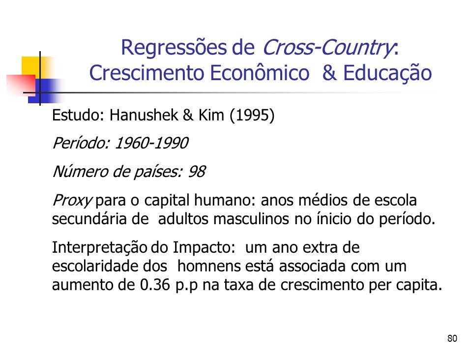 80 Regressões de Cross-Country: Crescimento Econômico & Educação Estudo: Hanushek & Kim (1995) Período: 1960-1990 Número de países: 98 Proxy para o capital humano: anos médios de escola secundária de adultos masculinos no ínicio do período.