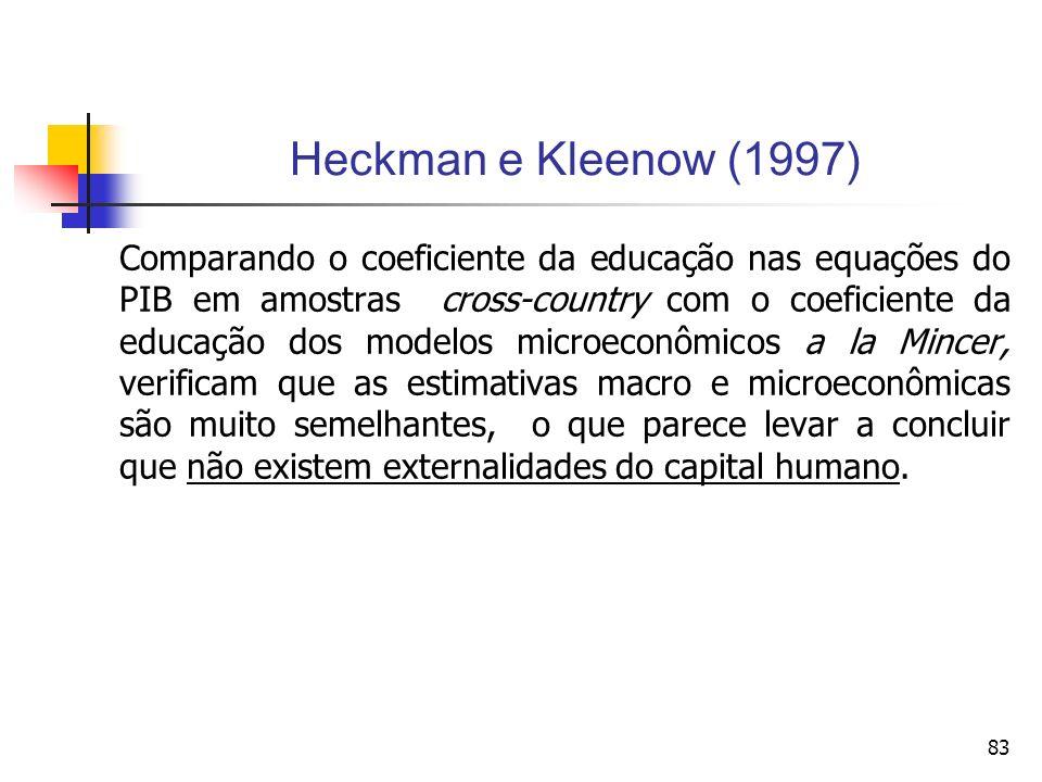 83 Heckman e Kleenow (1997) Comparando o coeficiente da educação nas equações do PIB em amostras cross-country com o coeficiente da educação dos modelos microeconômicos a la Mincer, verificam que as estimativas macro e microeconômicas são muito semelhantes, o que parece levar a concluir que não existem externalidades do capital humano.