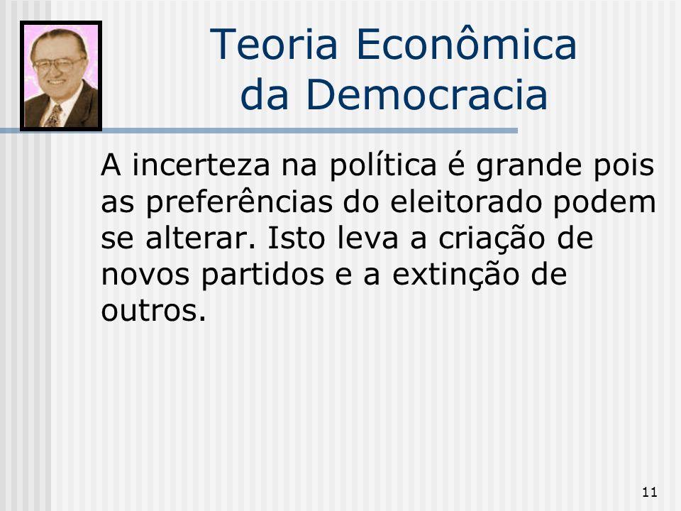 11 Teoria Econômica da Democracia A incerteza na política é grande pois as preferências do eleitorado podem se alterar.