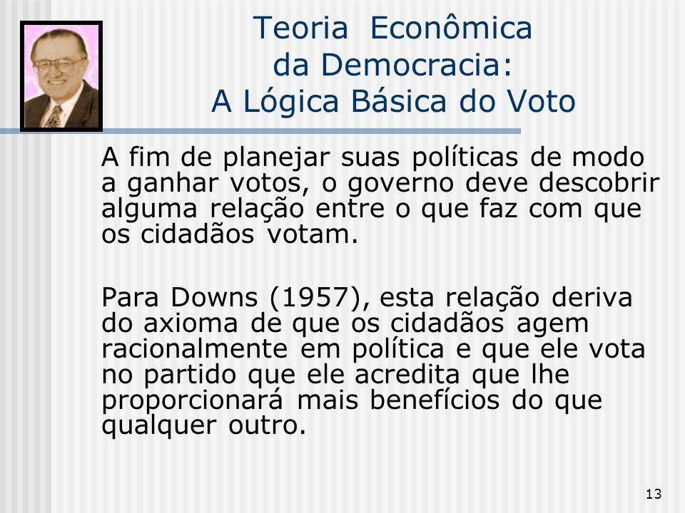 13 Teoria Econômica da Democracia: A Lógica Básica do Voto A fim de planejar suas políticas de modo a ganhar votos, o governo deve descobrir alguma relação entre o que faz com que os cidadãos votam.
